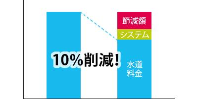 graph-10
