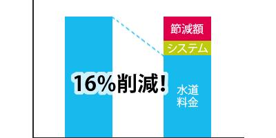graph-16