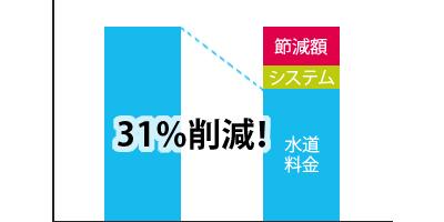 graph-31